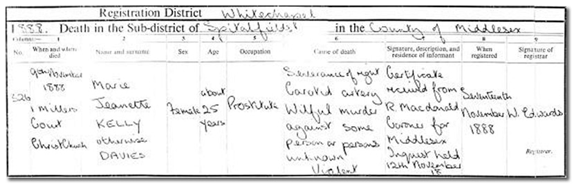 Mary Kelly's death certificate